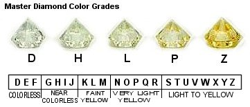 diamond_color_grading